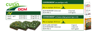 fertilizer groundcovers
